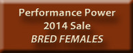 Click to see the 2014 Final Gain Performance Sheet